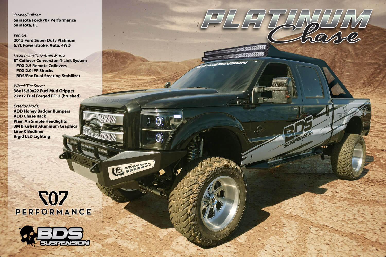 BDS-F250